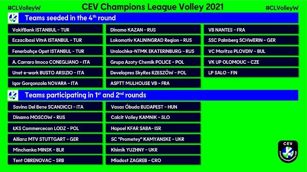 Cl 2021 Viertelfinale